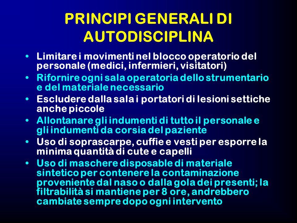 PRINCIPI GENERALI DI AUTODISCIPLINA