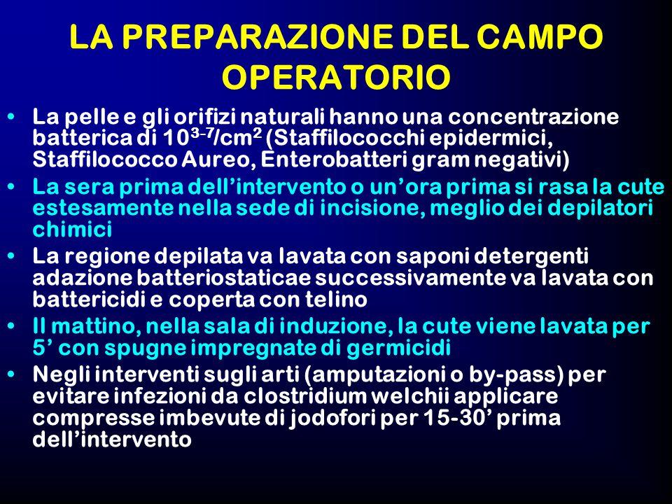 LA PREPARAZIONE DEL CAMPO OPERATORIO