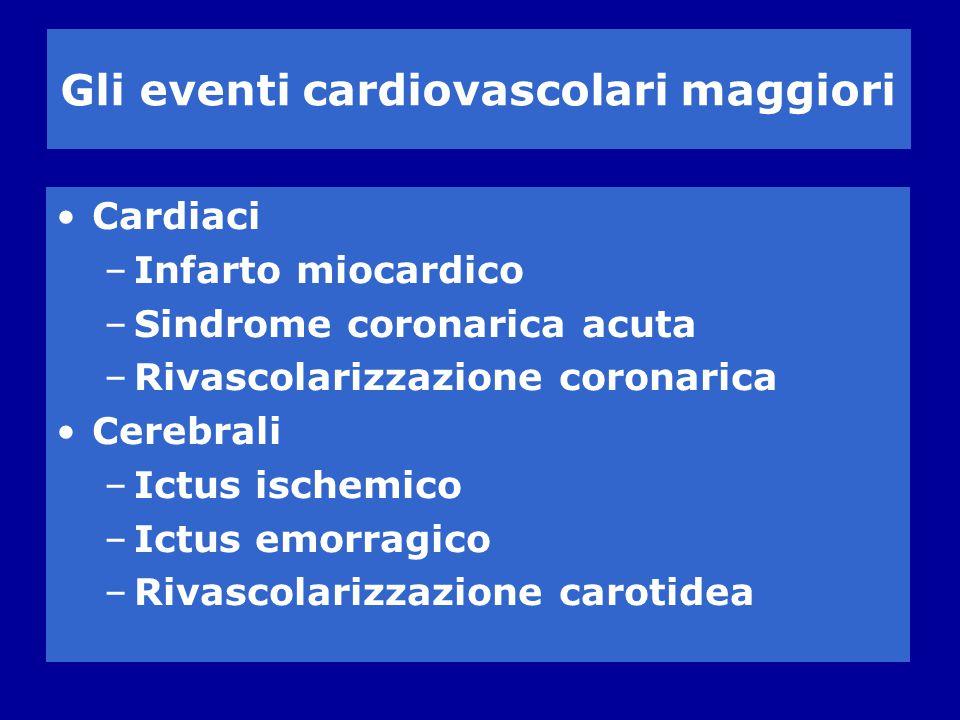 Gli eventi cardiovascolari maggiori