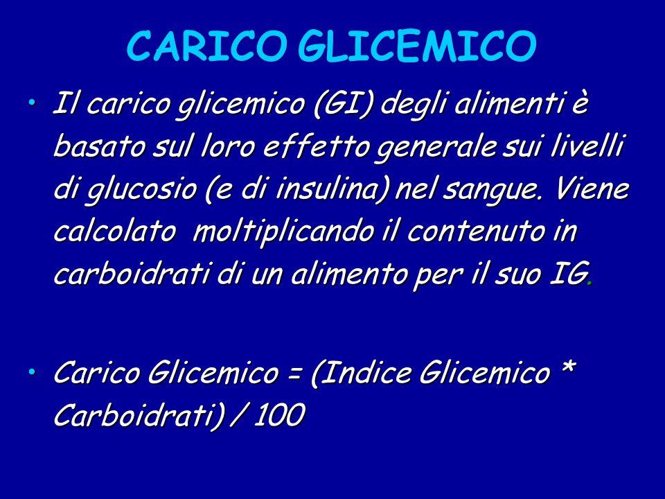 CARICO GLICEMICO