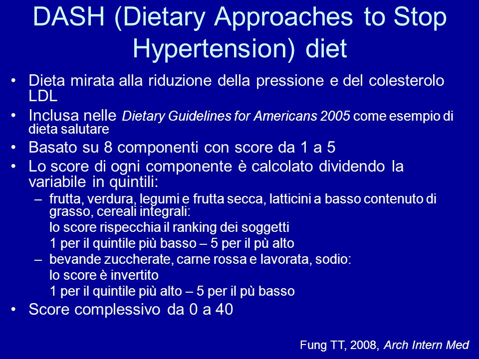DASH (Dietary Approaches to Stop Hypertension) diet