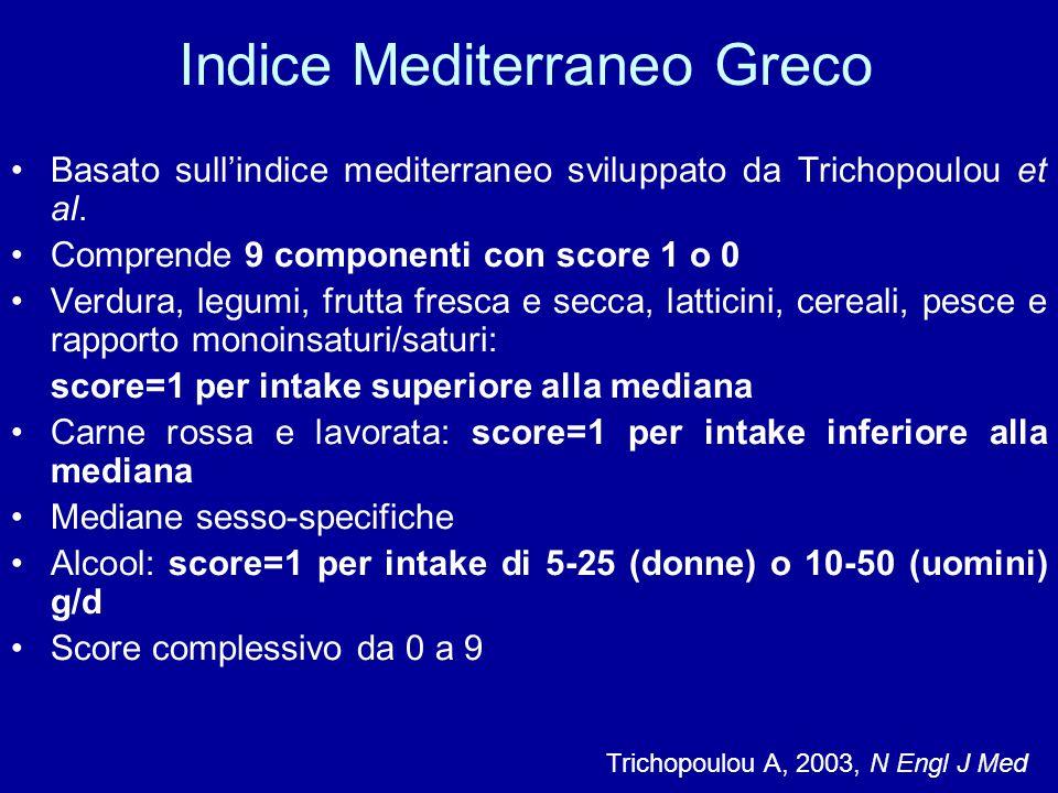 Indice Mediterraneo Greco