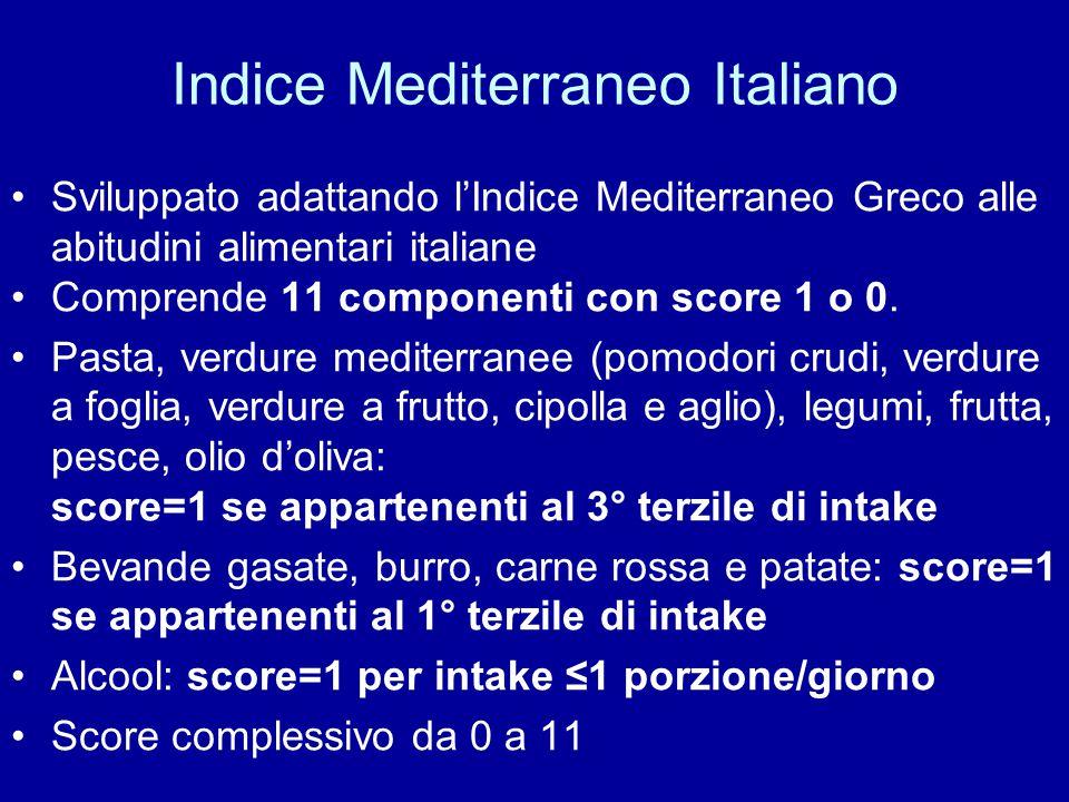 Indice Mediterraneo Italiano