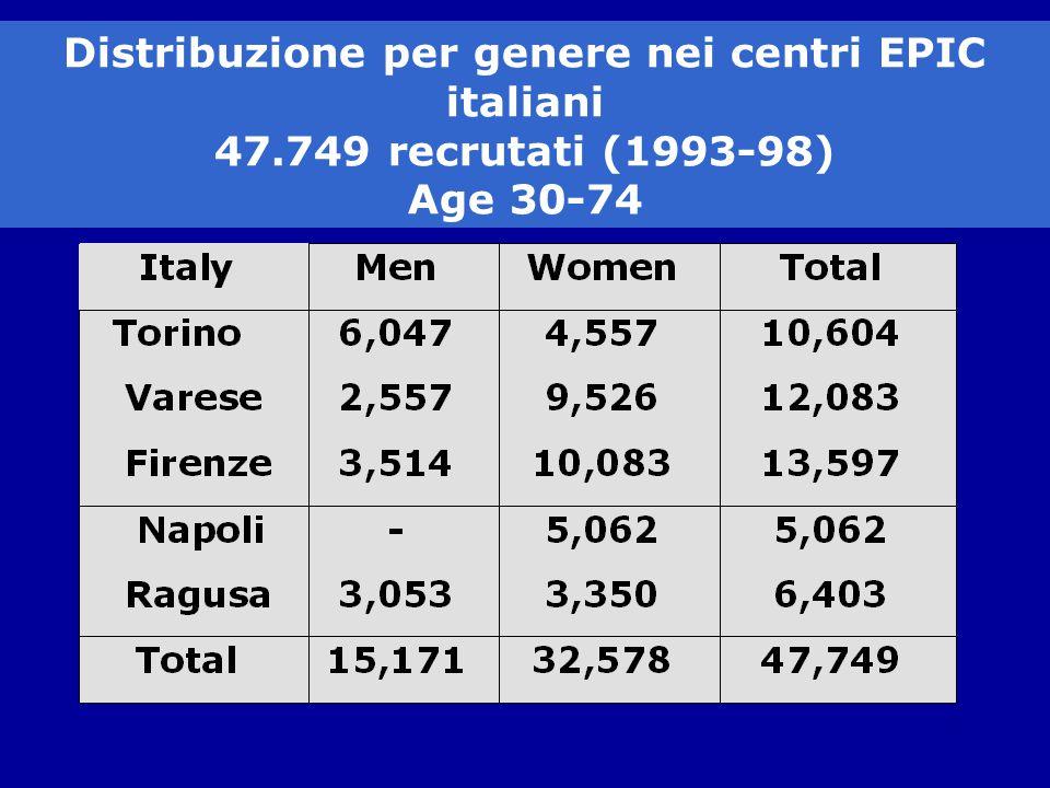 Distribuzione per genere nei centri EPIC italiani