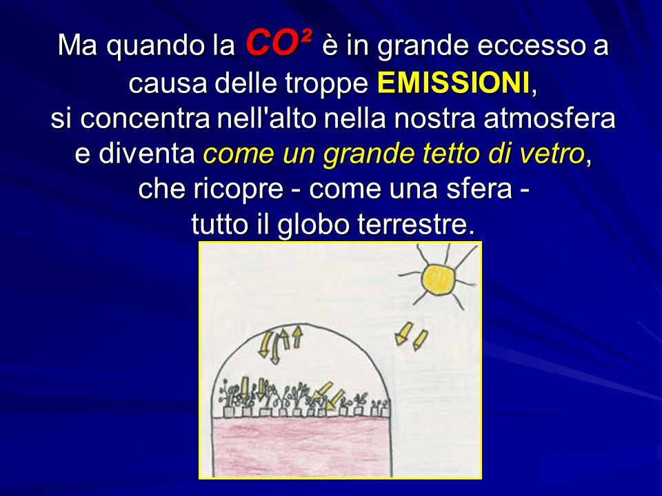Ma quando la CO² è in grande eccesso a causa delle troppe EMISSIONI, si concentra nell alto nella nostra atmosfera e diventa come un grande tetto di vetro, che ricopre - come una sfera - tutto il globo terrestre.