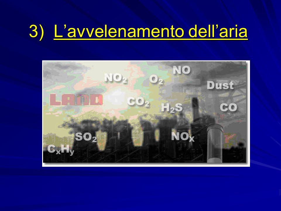 3) L'avvelenamento dell'aria
