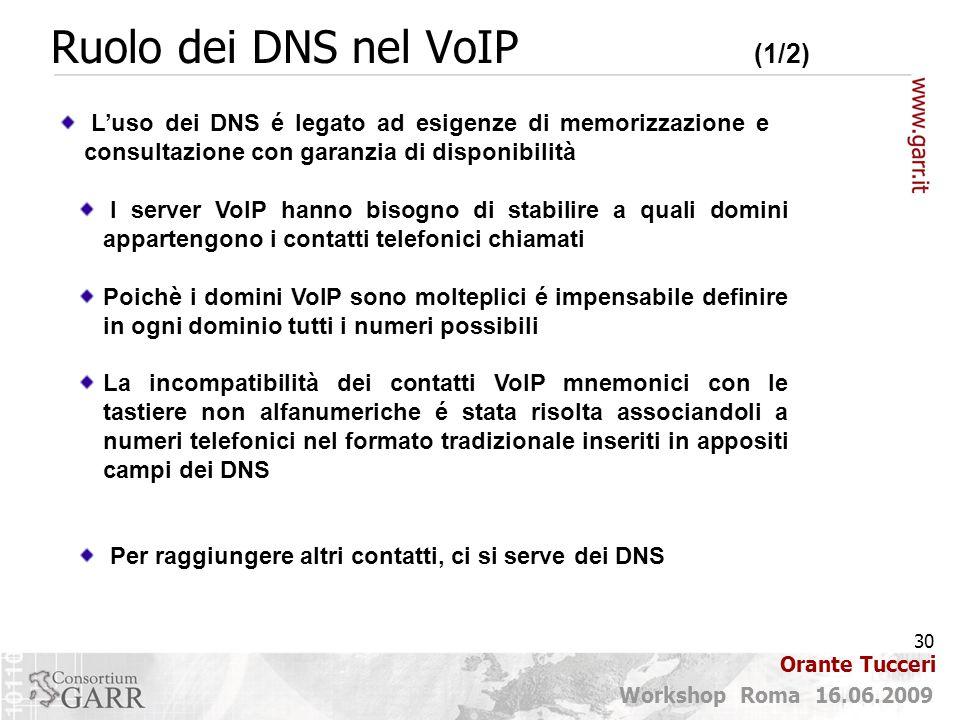 Ruolo dei DNS nel VoIP (1/2)