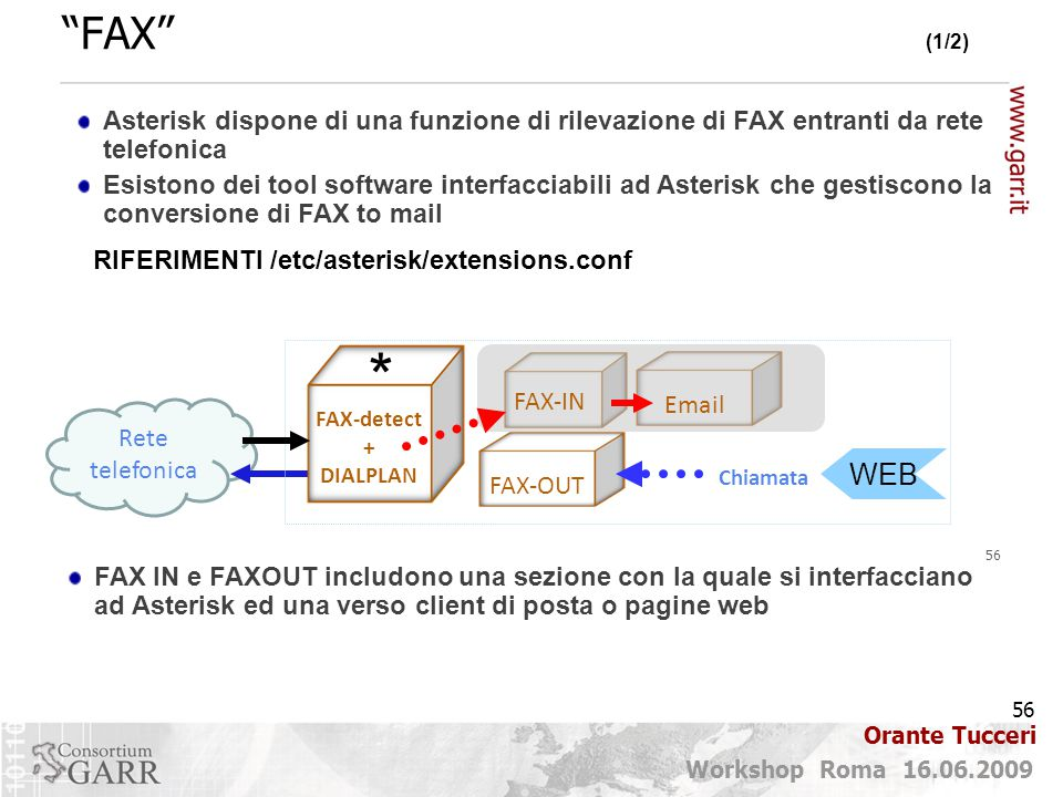 FAX (1/2) Asterisk dispone di una funzione di rilevazione di FAX entranti da rete telefonica.