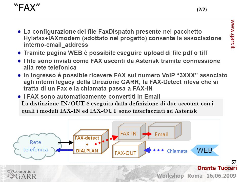 FAX (2/2)