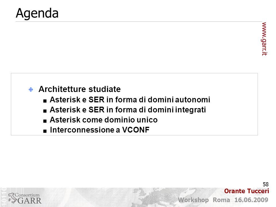 Agenda Architetture studiate