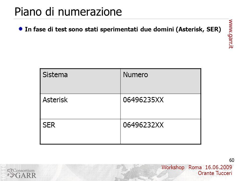 Piano di numerazione In fase di test sono stati sperimentati due domini (Asterisk, SER) Sistema. Numero.