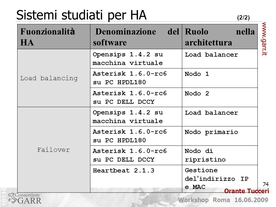 Sistemi studiati per HA (2/2)