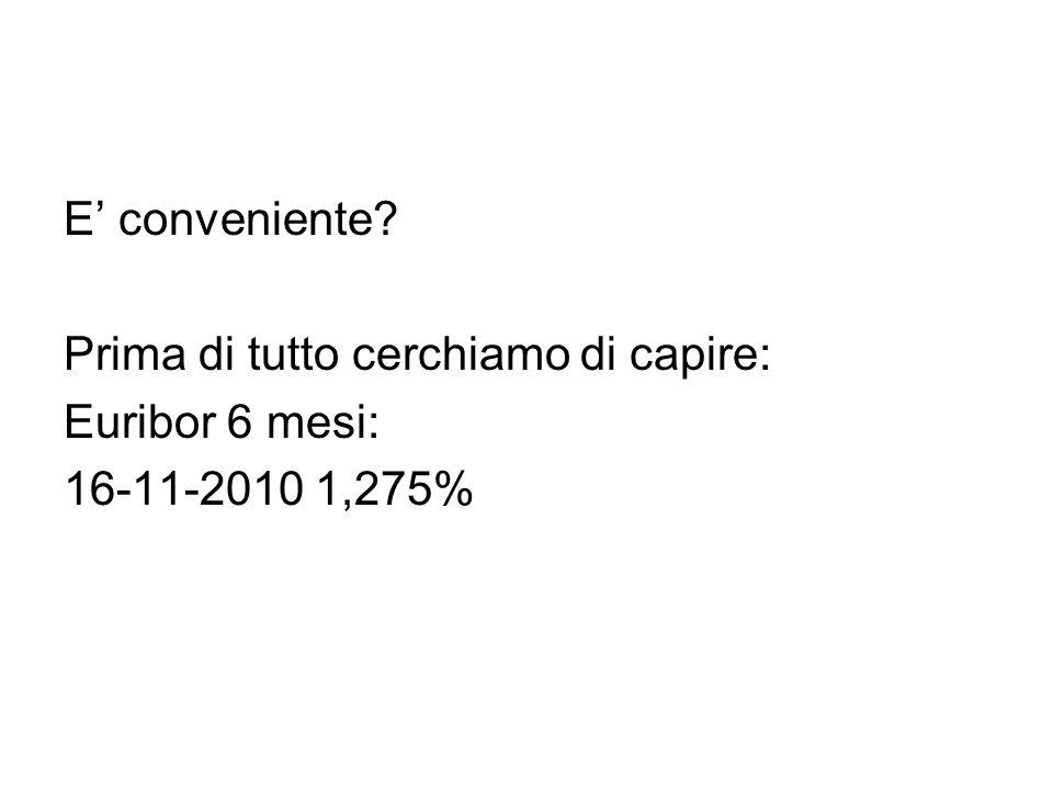 E' conveniente Prima di tutto cerchiamo di capire: Euribor 6 mesi: 16-11-2010 1,275%