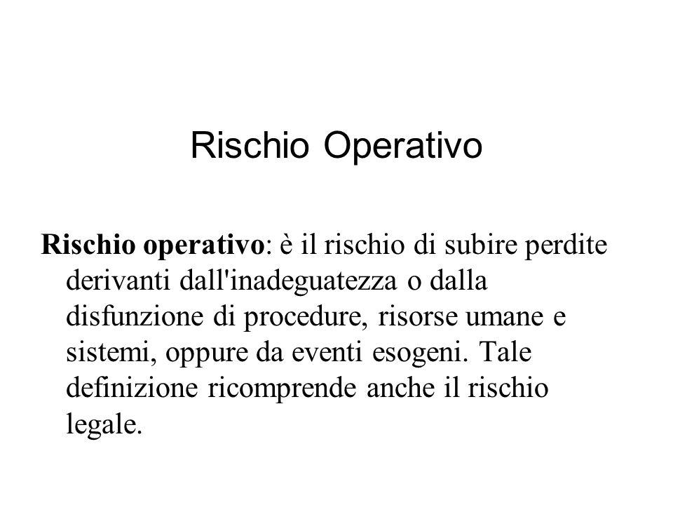 Rischio Operativo