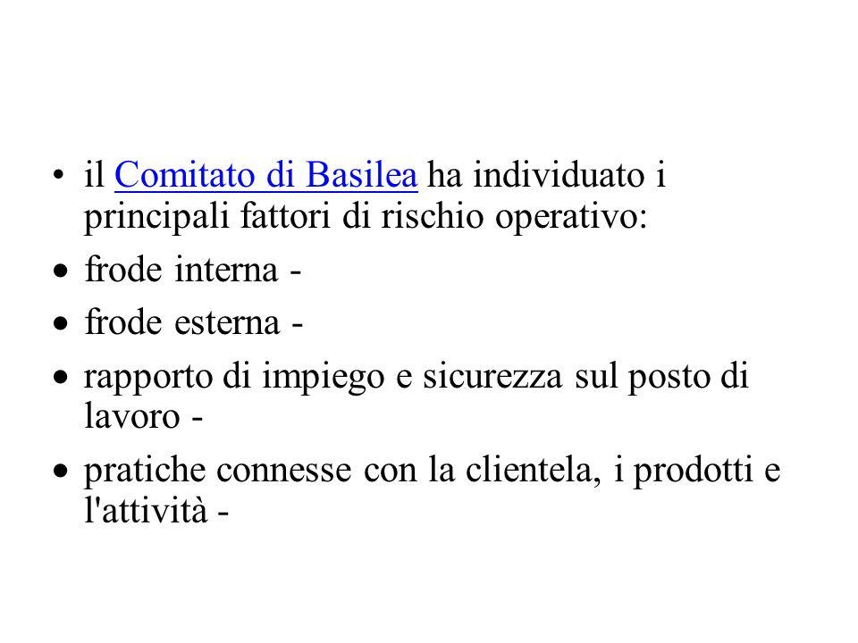 il Comitato di Basilea ha individuato i principali fattori di rischio operativo: