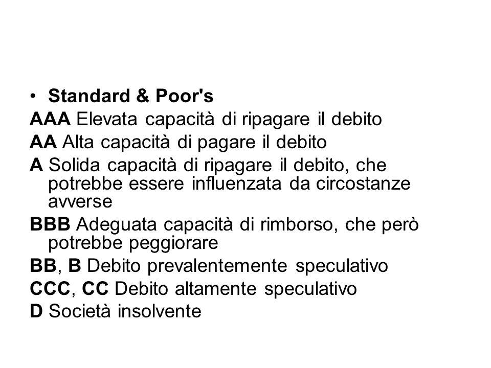 Standard & Poor s AAA Elevata capacità di ripagare il debito. AA Alta capacità di pagare il debito.