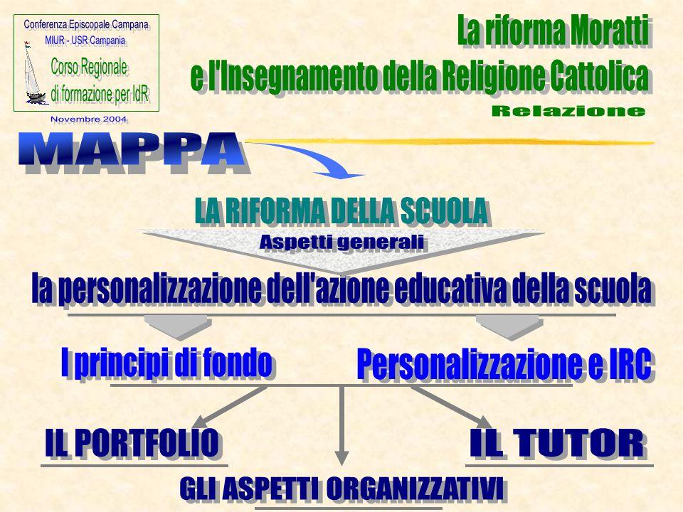 La riforma Moratti e l Insegnamento della Religione Cattolica. Relazione. MAPPA. LA RIFORMA DELLA SCUOLA.