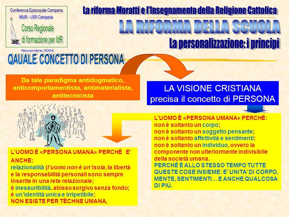 LA VISIONE CRISTIANA precisa il concetto di PERSONA