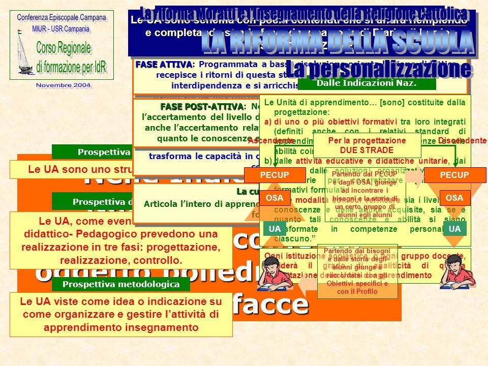 La personalizzazione La riforma Moratti e l Insegnamento della Religione Cattolica. LA RIFORMA DELLA SCUOLA.