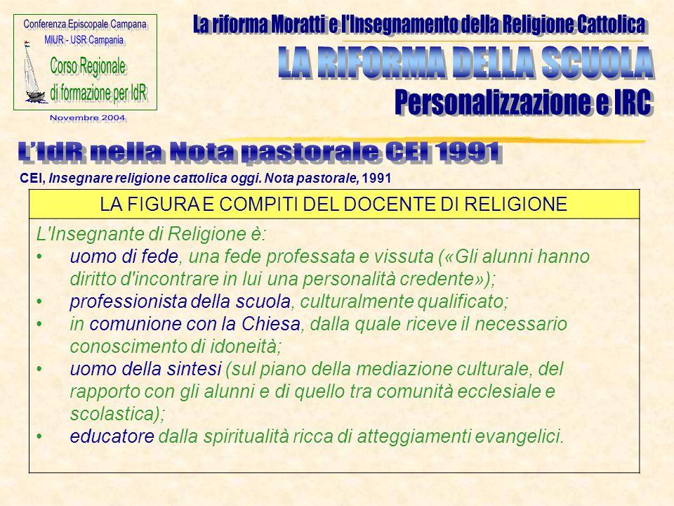 LA FIGURA E COMPITI DEL DOCENTE DI RELIGIONE