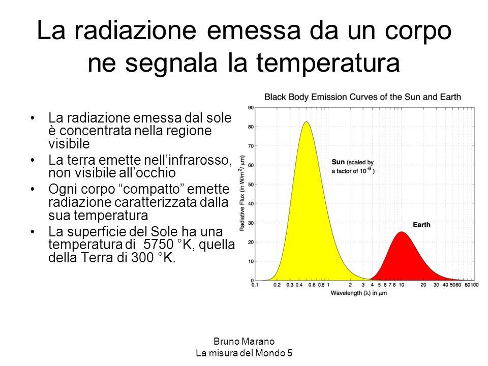 La radiazione emessa da un corpo ne segnala la temperatura