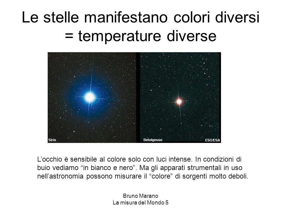 Le stelle manifestano colori diversi = temperature diverse