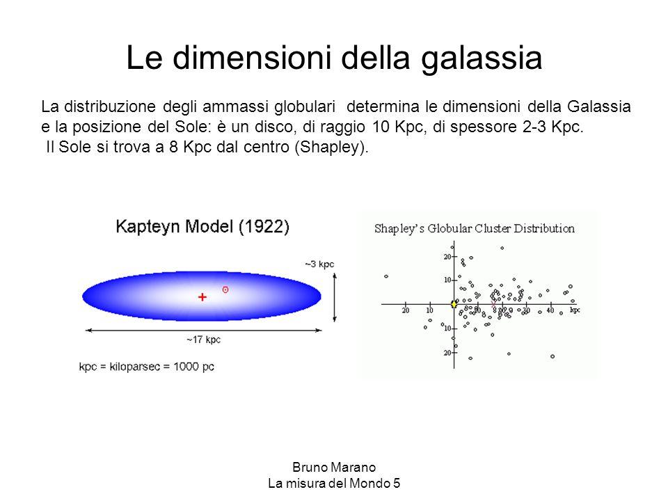 Le dimensioni della galassia