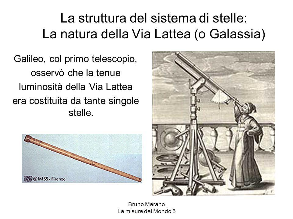 La struttura del sistema di stelle: La natura della Via Lattea (o Galassia)