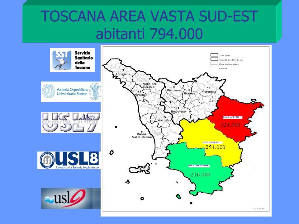 TOSCANA AREA VASTA SUD-EST abitanti 794.000