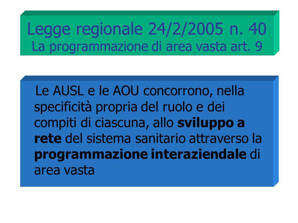 Legge regionale 24/2/2005 n. 40 La programmazione di area vasta art. 9
