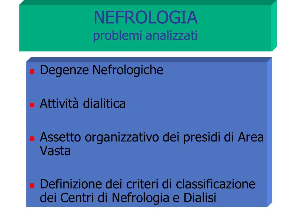NEFROLOGIA problemi analizzati