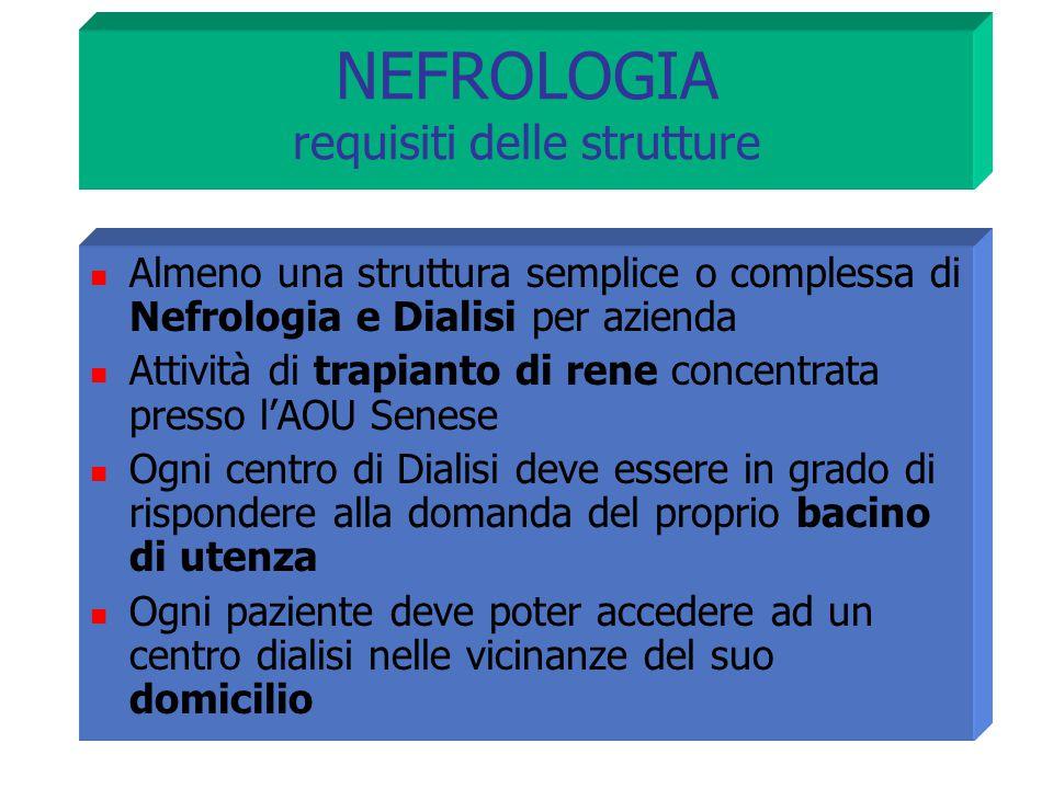 NEFROLOGIA requisiti delle strutture