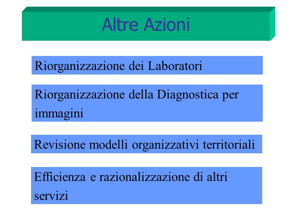 Altre Azioni Riorganizzazione dei Laboratori