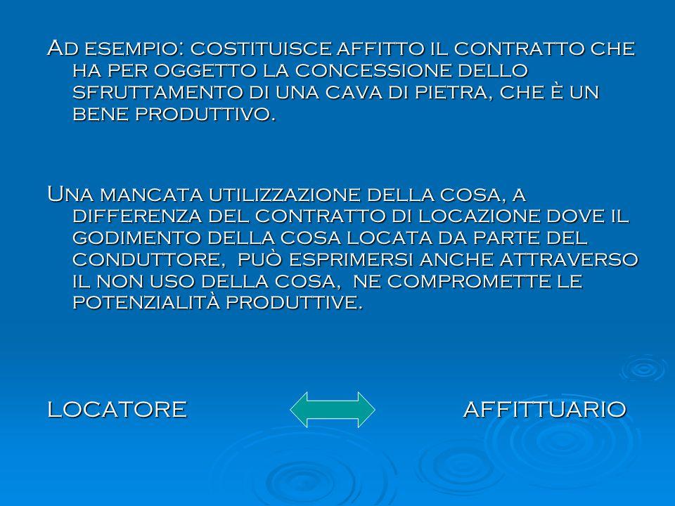 Ad esempio: costituisce affitto il contratto che ha per oggetto la concessione dello sfruttamento di una cava di pietra, che è un bene produttivo.
