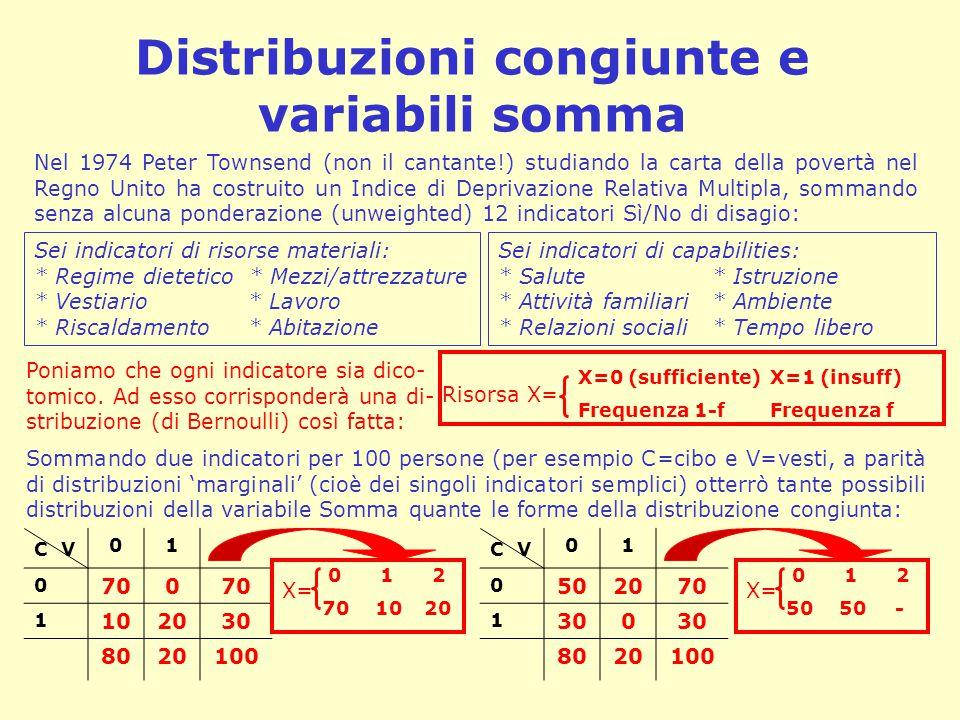 Distribuzioni congiunte e variabili somma
