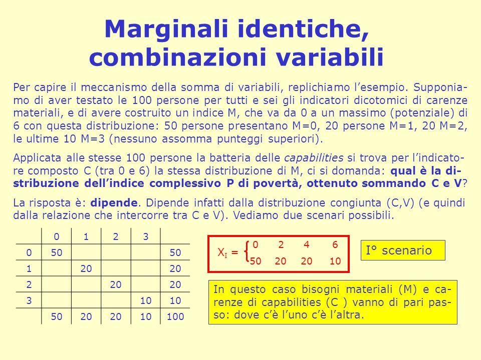 Marginali identiche, combinazioni variabili