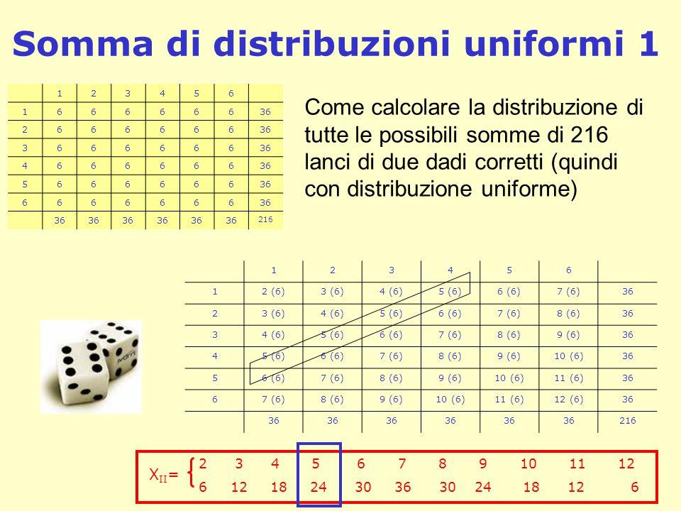 Somma di distribuzioni uniformi 1
