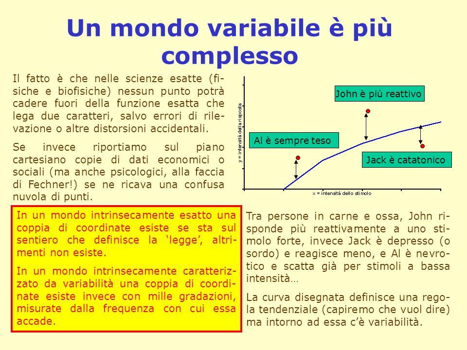 Un mondo variabile è più complesso