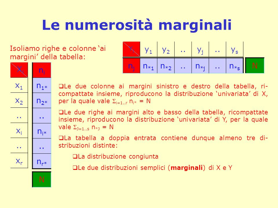 Le numerosità marginali