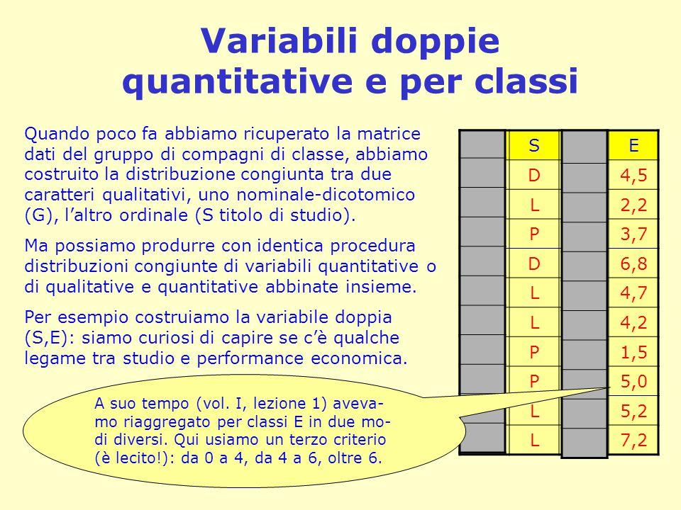 Variabili doppie quantitative e per classi