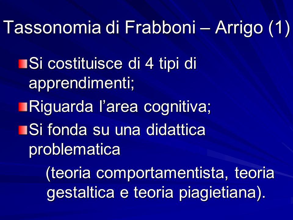 Tassonomia di Frabboni – Arrigo (1)