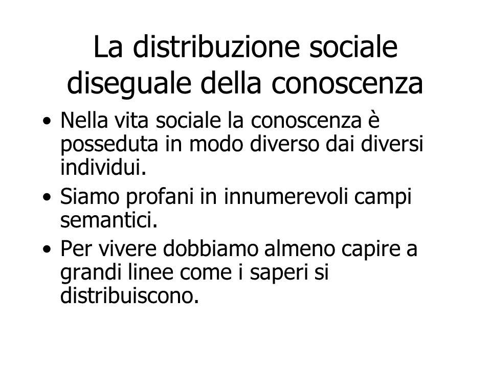 La distribuzione sociale diseguale della conoscenza