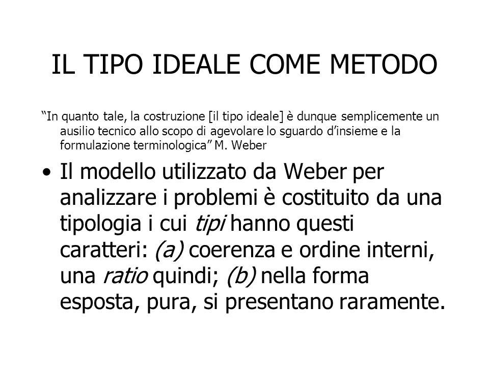 IL TIPO IDEALE COME METODO