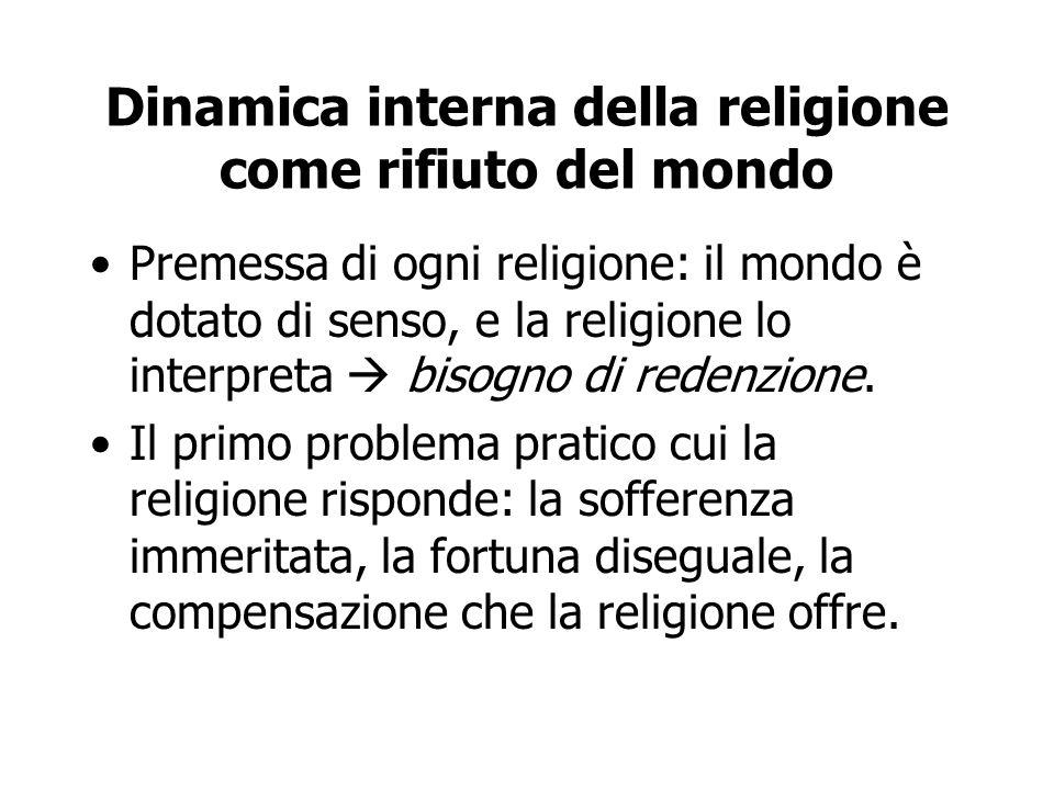 Dinamica interna della religione come rifiuto del mondo
