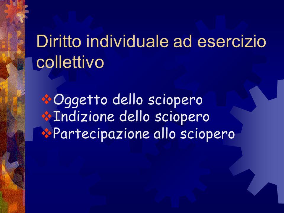 Diritto individuale ad esercizio collettivo