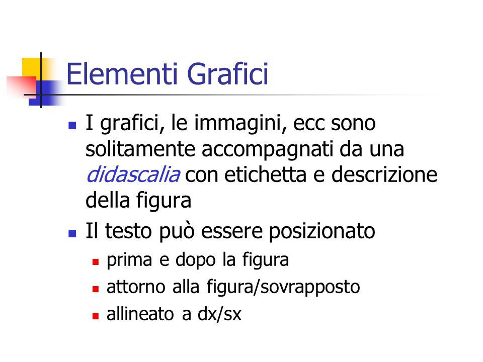 Elementi Grafici I grafici, le immagini, ecc sono solitamente accompagnati da una didascalia con etichetta e descrizione della figura.