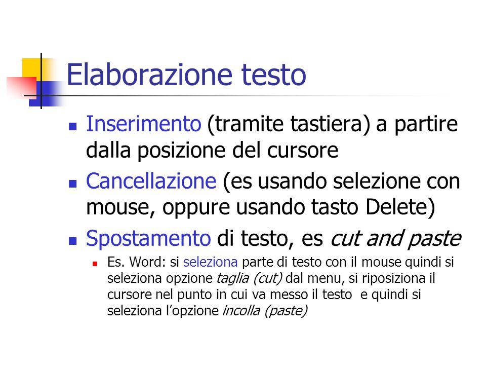 Elaborazione testo Inserimento (tramite tastiera) a partire dalla posizione del cursore.