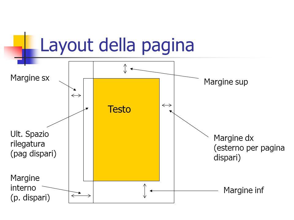 Layout della pagina Testo Margine sx Margine sup Ult. Spazio