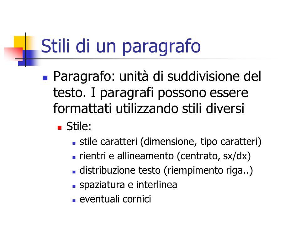 Stili di un paragrafo Paragrafo: unità di suddivisione del testo. I paragrafi possono essere formattati utilizzando stili diversi.