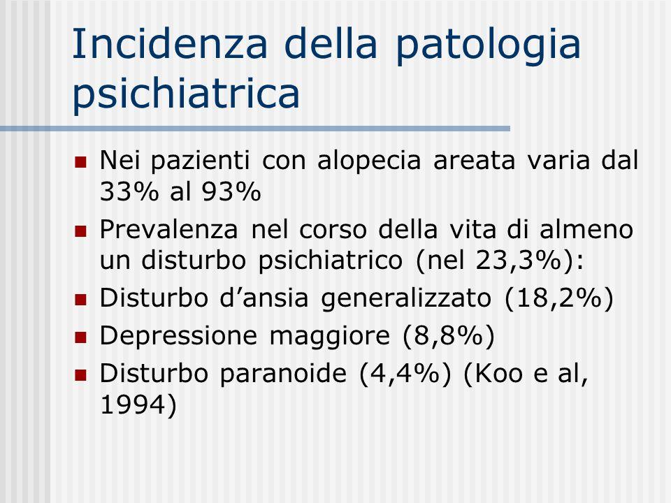 Incidenza della patologia psichiatrica